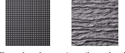 Figure 3 for A Procedural Texture Generation Framework Based on Semantic Descriptions
