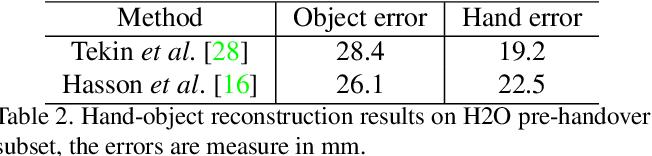 Figure 4 for H2O: A Benchmark for Visual Human-human Object Handover Analysis