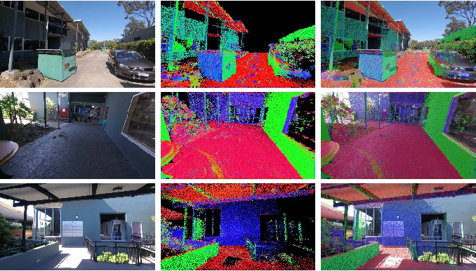 Figure 2 for Spatiotemporal Camera-LiDAR Calibration: A Targetless and Structureless Approach