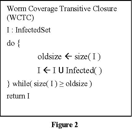 Worm anatomy and model - Semantic Scholar
