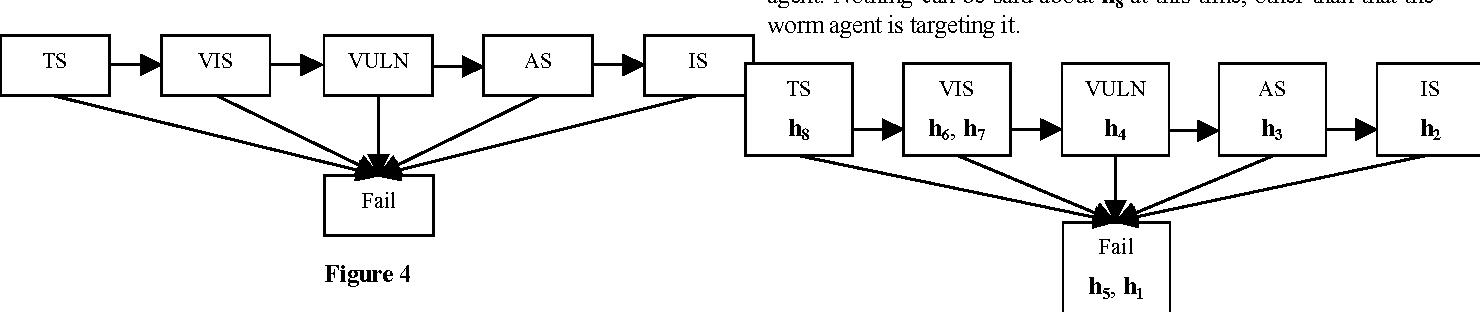 Worm Anatomy And Model Semantic Scholar
