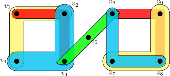 Figure 4 for Hyperedge Prediction using Tensor Eigenvalue Decomposition