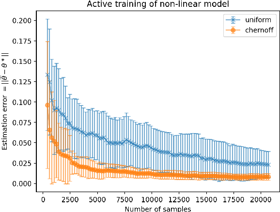 Figure 4 for Generalized Chernoff Sampling for Active Learning and Structured Bandit Algorithms