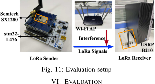 Figure 3 for Partial Symbol Recovery for Interference Resilience in Low-Power Wide Area Networks