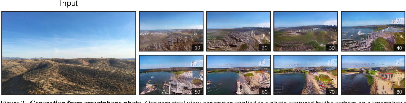 Figure 4 for Infinite Nature: Perpetual View Generation of Natural Scenes from a Single Image
