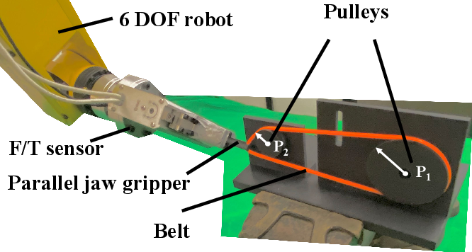 Figure 1 for Trajectory Optimization for Manipulation of Deformable Objects: Assembly of Belt Drive Units