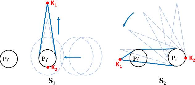 Figure 3 for Trajectory Optimization for Manipulation of Deformable Objects: Assembly of Belt Drive Units