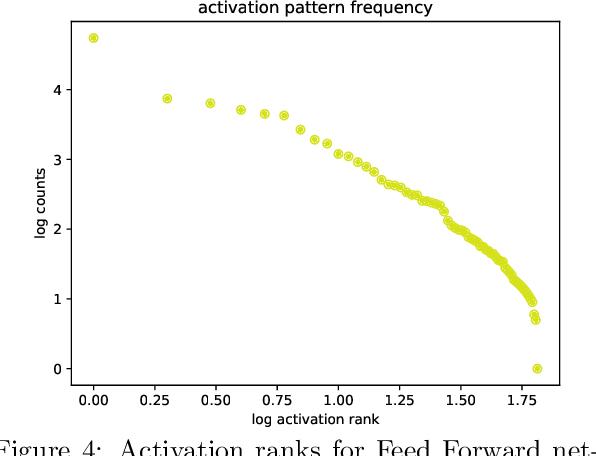 Figure 4 for Criticality & Deep Learning II: Momentum Renormalisation Group
