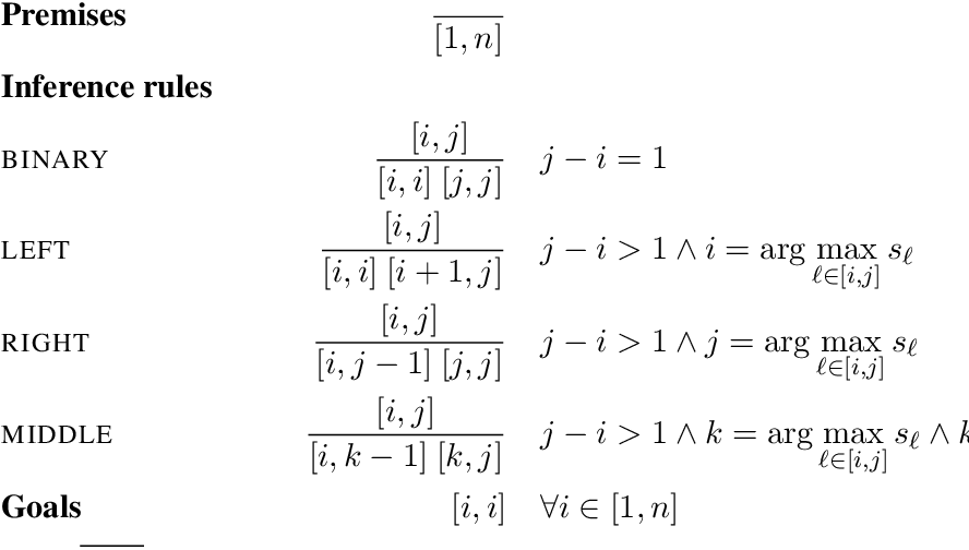 Figure 2 for A Critical Analysis of Biased Parsers in Unsupervised Parsing