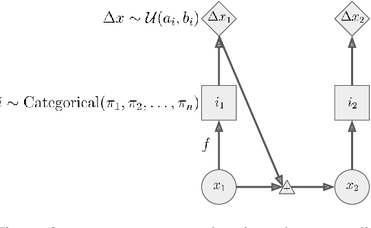 Figure 3 for baller2vec++: A Look-Ahead Multi-Entity Transformer For Modeling Coordinated Agents