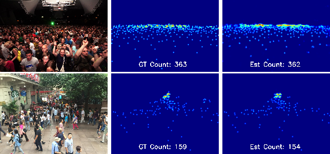 Figure 1 for Dual Path Multi-Scale Fusion Networks with Attention for Crowd Counting