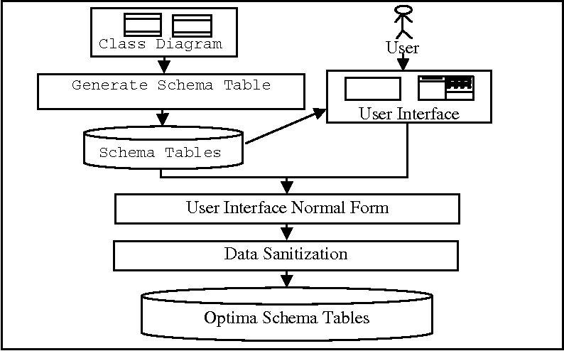 On database normalization using user interface normal form figure 1 ccuart Choice Image