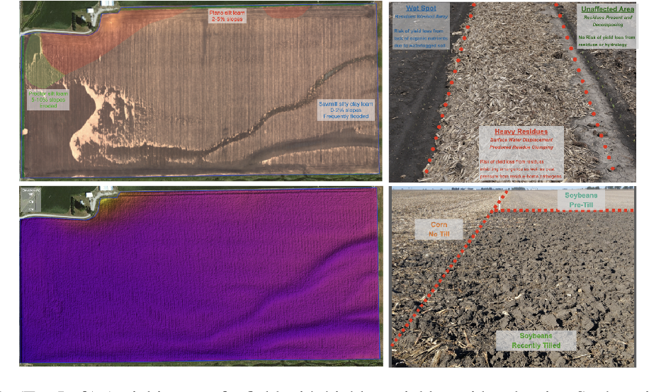 Figure 1 for Residue Density Segmentation for Monitoring and Optimizing Tillage Practices