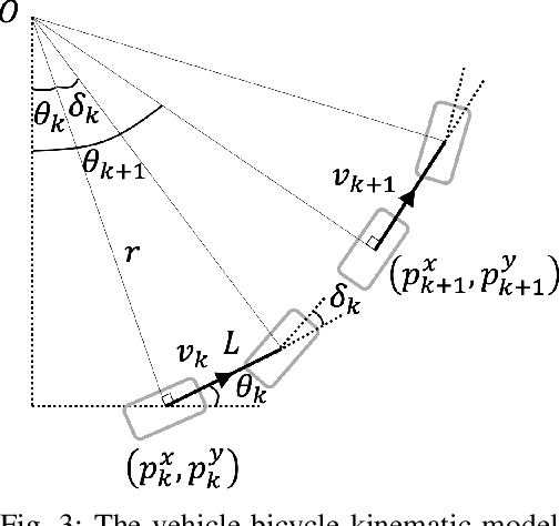 Figure 3 for Constrained Iterative LQG for Real-Time Chance-Constrained Gaussian Belief Space Planning