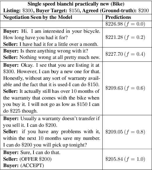 Figure 1 for BERT in Negotiations: Early Prediction of Buyer-Seller Negotiation Outcomes