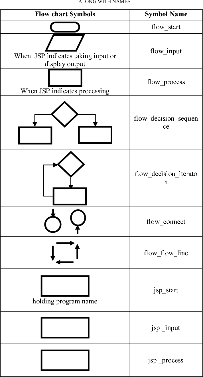 Flow Diagram Transition Block And Schematic Diagrams