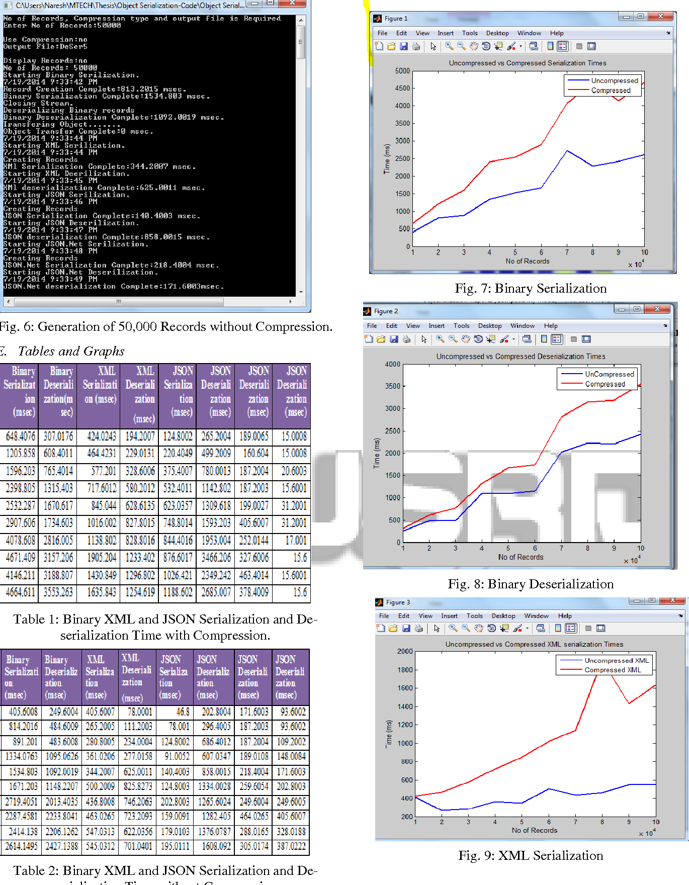 PDF] Performance Model of Object Serialization using GZip