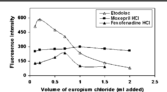 misoprostol price