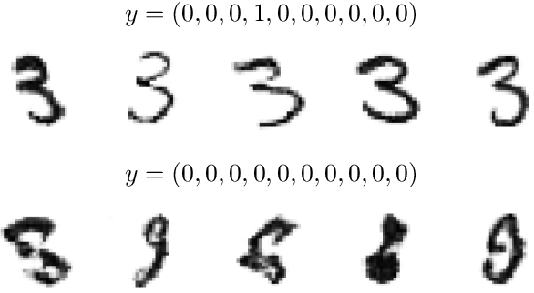 Figure 2 for Partially Conditioned Generative Adversarial Networks