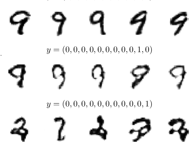 Figure 3 for Partially Conditioned Generative Adversarial Networks