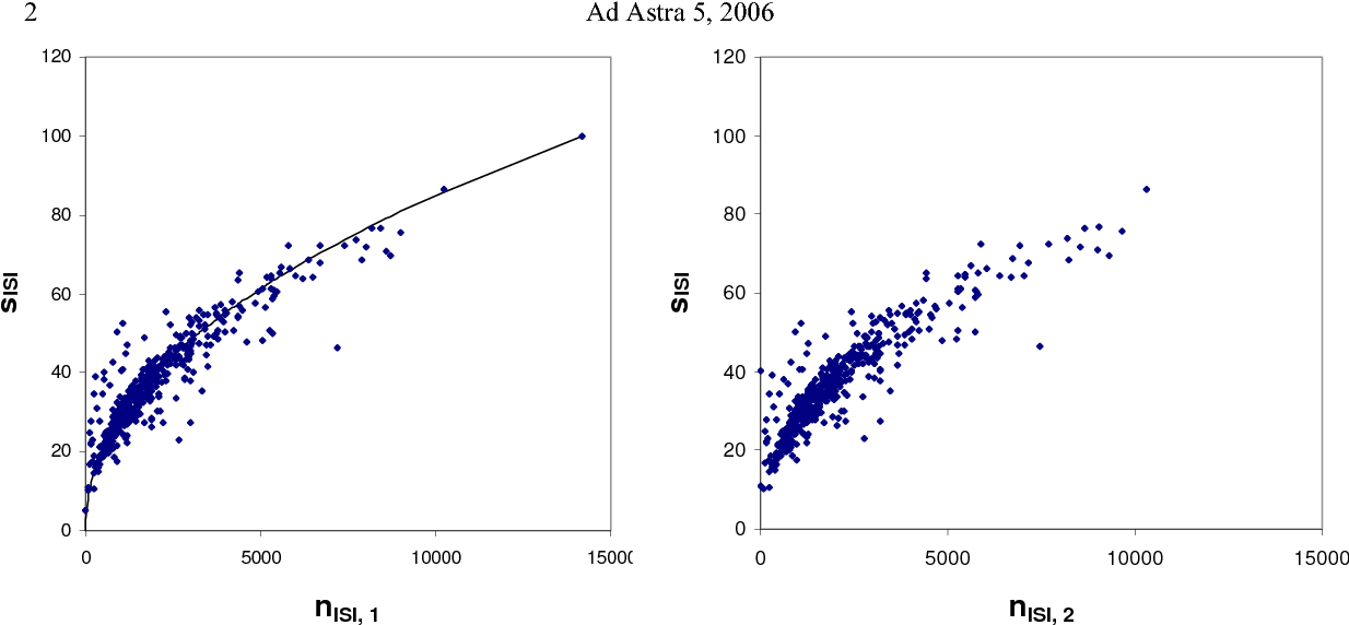 Irreproducibility of the results of the Shanghai academic ranking of
