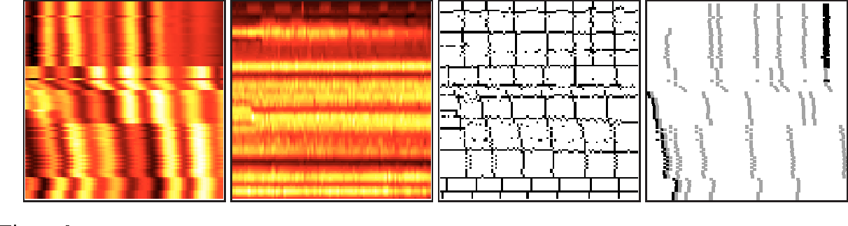 Figure 2 for Local Space-Time Smoothing for Version Controlled Documents