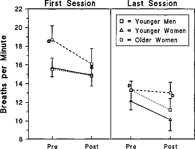 Figure 4 From Orientation For Uw Medical Students Visiting Bastyr
