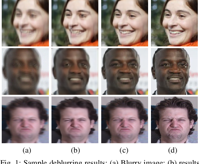Figure 1 for Deblurring Face Images using Uncertainty Guided Multi-Stream Semantic Networks