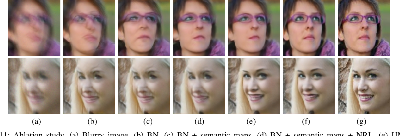 Figure 3 for Deblurring Face Images using Uncertainty Guided Multi-Stream Semantic Networks