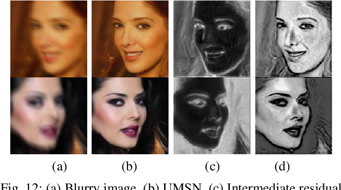 Figure 4 for Deblurring Face Images using Uncertainty Guided Multi-Stream Semantic Networks