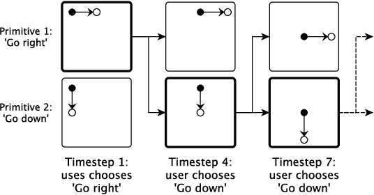 Figure 2 for An Extensible Interactive Interface for Agent Design