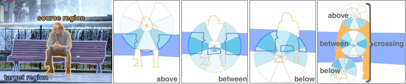 Figure 1 for RAID: A Relation-Augmented Image Descriptor