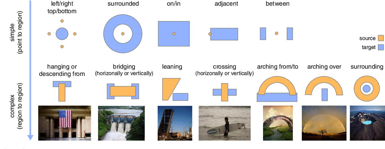 Figure 2 for RAID: A Relation-Augmented Image Descriptor