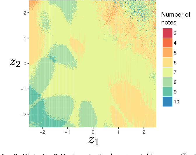 Figure 3 for GLSR-VAE: Geodesic Latent Space Regularization for Variational AutoEncoder Architectures