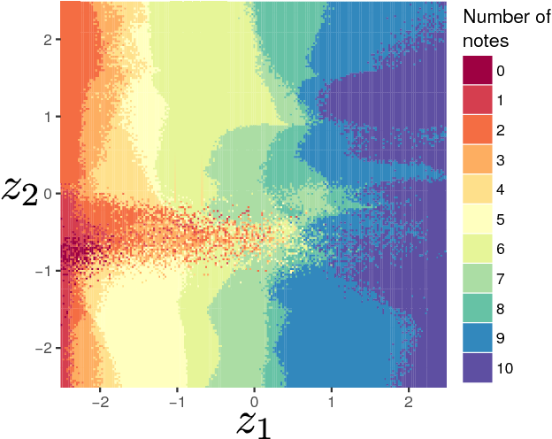 Figure 4 for GLSR-VAE: Geodesic Latent Space Regularization for Variational AutoEncoder Architectures