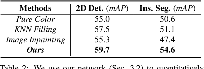 Figure 4 for Robust 2D/3D Vehicle Parsing in CVIS