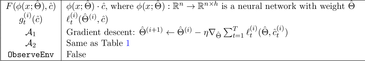 Figure 4 for Meta-Adaptive Nonlinear Control: Theory and Algorithms