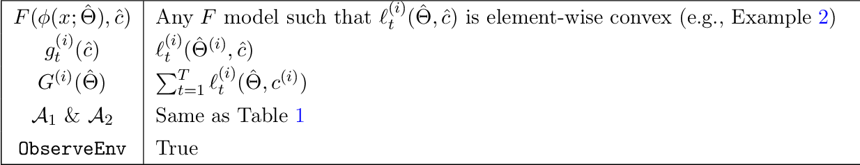 Figure 2 for Meta-Adaptive Nonlinear Control: Theory and Algorithms