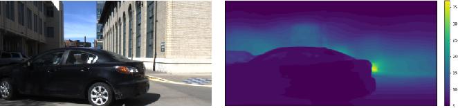 Figure 4 for A Hybrid mmWave and Camera System for Long-Range Depth Imaging