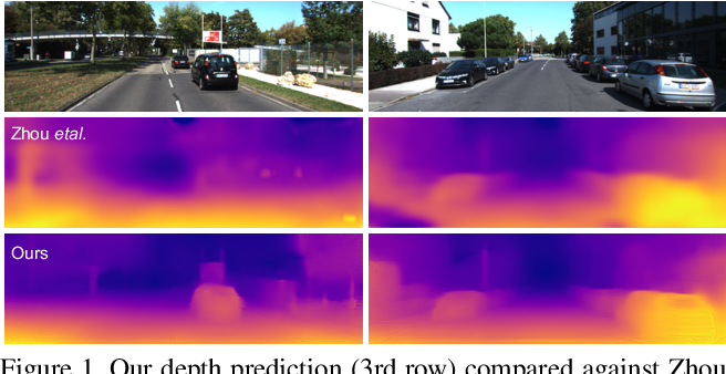 Figure 1 for Learning Depth from Monocular Videos using Direct Methods