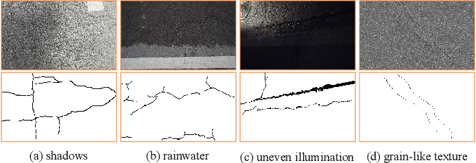 Figure 1 for CarNet: A Lightweight and Efficient Encoder-Decoder Architecture for High-quality Road Crack Detection