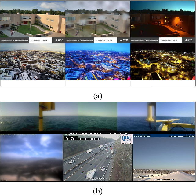 Figure 1 for Leveraging Outdoor Webcams for Local Descriptor Learning