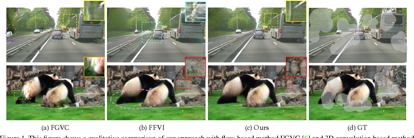 Figure 1 for Progressive Temporal Feature Alignment Network for Video Inpainting