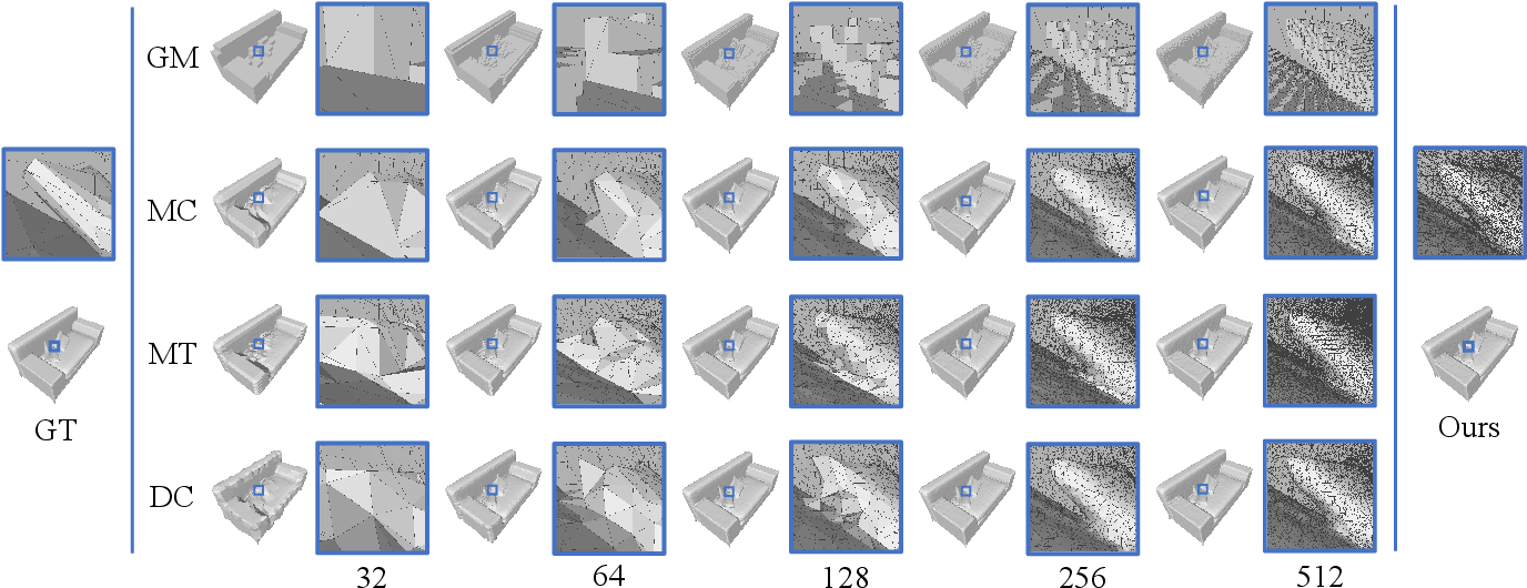Figure 4 for Analytic Marching: An Analytic Meshing Solution from Deep Implicit Surface Networks