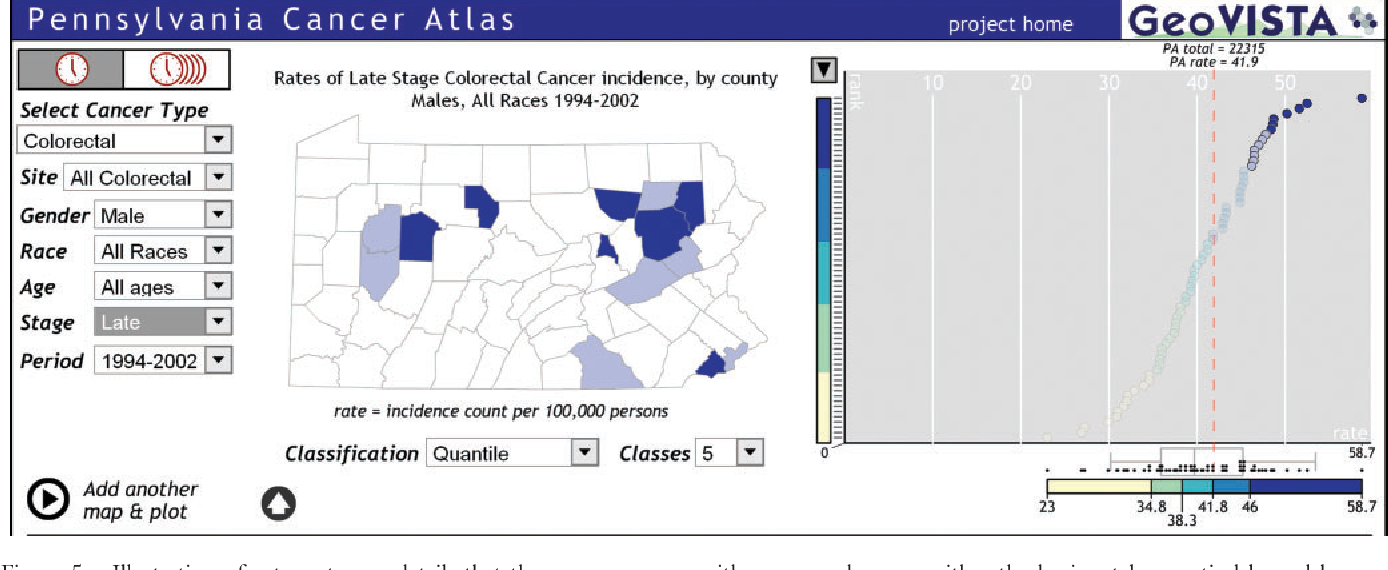 Figure 5 from Design and Implementation of a Model, Web-based, GIS