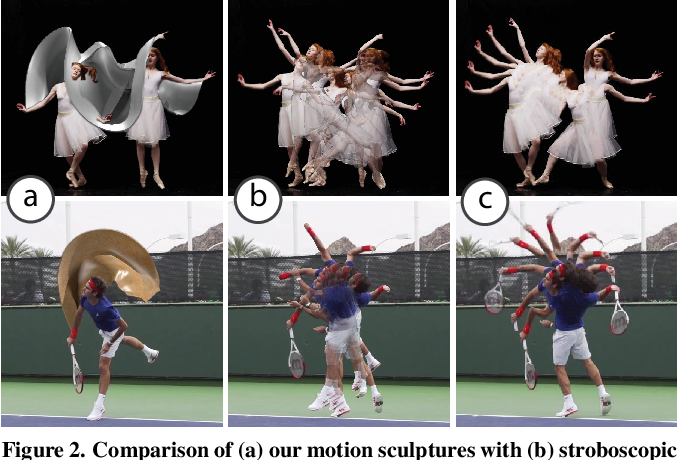 Figure 3 for MoSculp: Interactive Visualization of Shape and Time