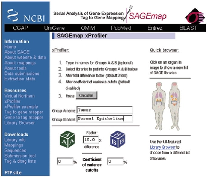 Genome and genetic resources from the Cancer Genome Anatomy Project ...