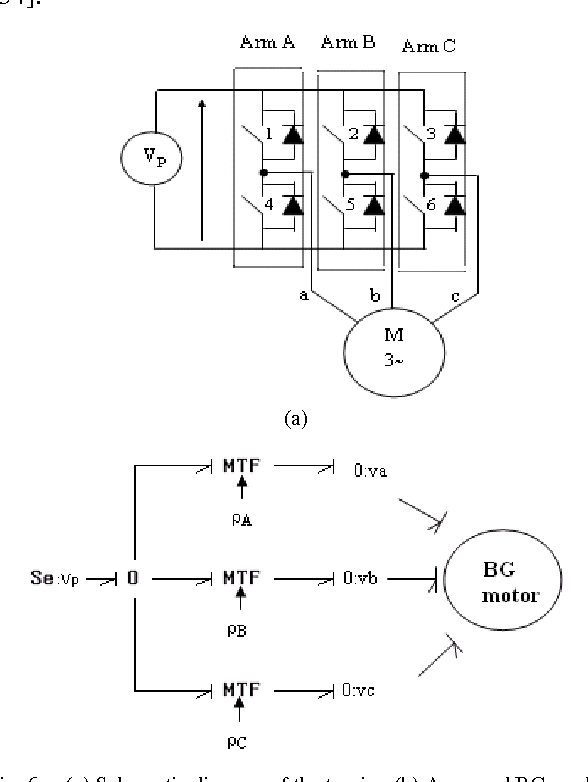 A New Optimum Frequency Controller Of Hybrid Pumping System Bond
