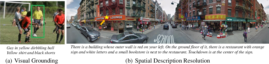 Figure 1 for SIRI: Spatial Relation Induced Network For Spatial Description Resolution