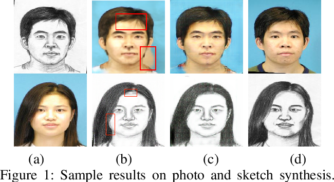 Figure 1 for High-Quality Facial Photo-Sketch Synthesis Using Multi-Adversarial Networks